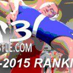 Rankings20142015